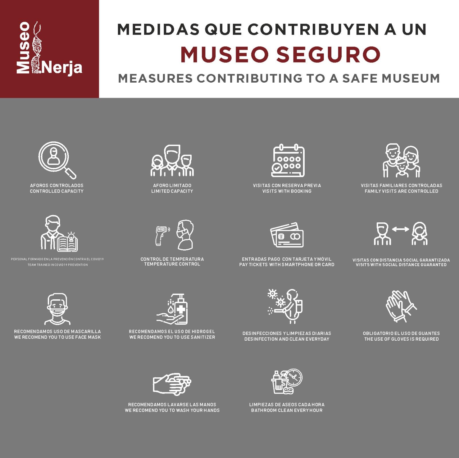 Medidas Museo Seguro frente a Covid 19